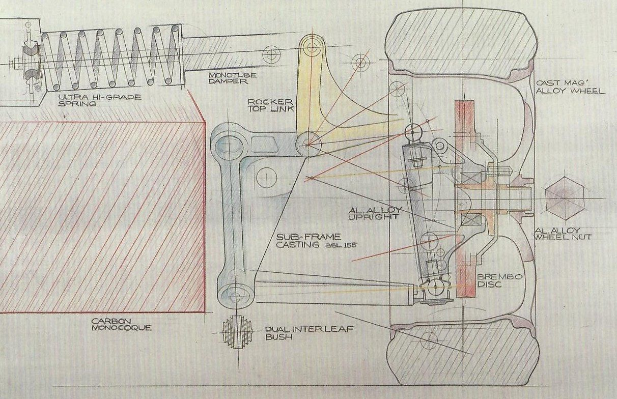 Mclaren F1 Engine Diagram Free Wiring For You Lamborghini Images Gallery