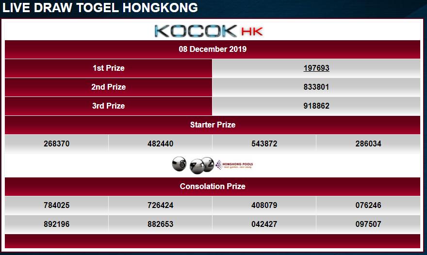 Hongkongpools Live Draw Hk Malam Ini Tercepat 2020 Terbaru ...