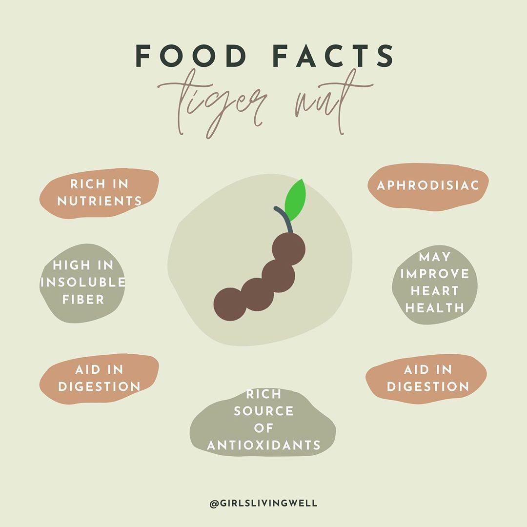Food Facts Tiger Nut Glw Food Facts Tiger Nut Milk Milk Benefits