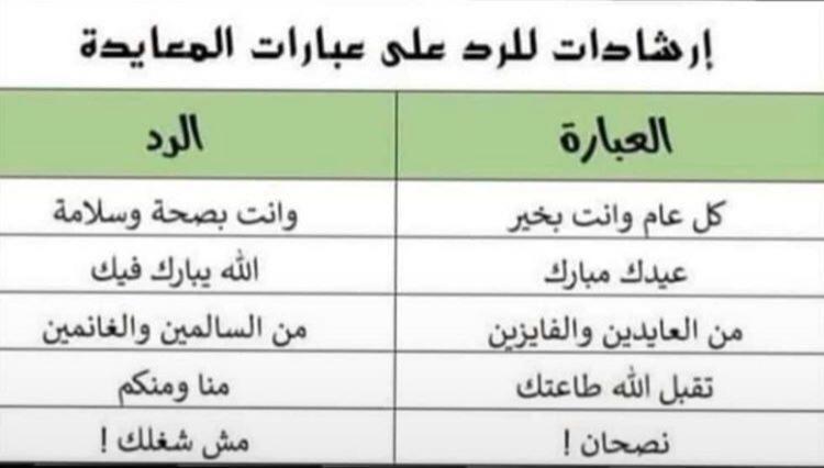 عيدك مبارك الرد