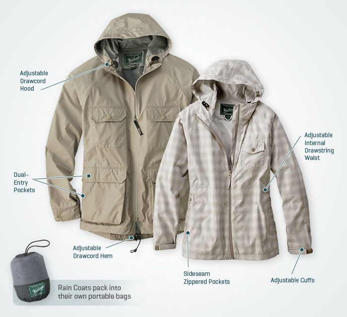 The Kristie Raincoat for women and the Wetland Raincoat for men ...