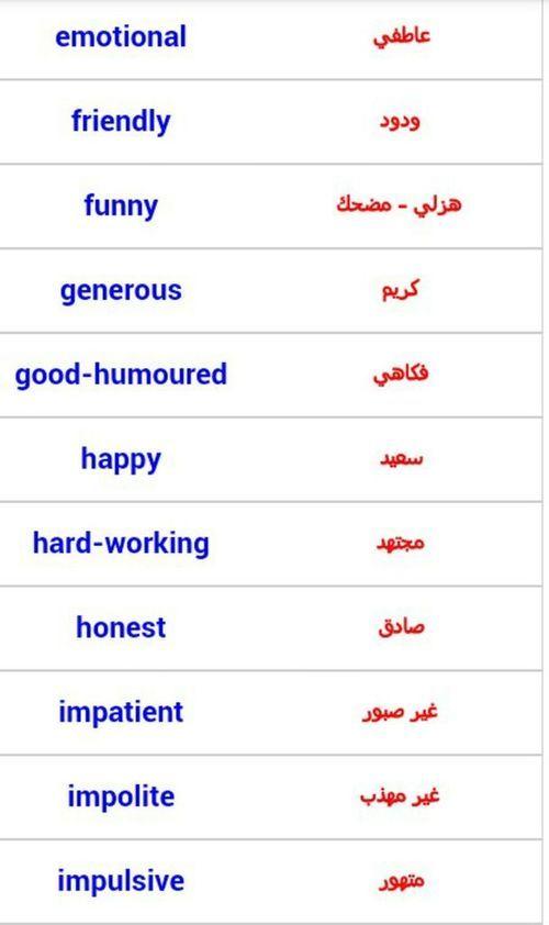 Nana Koko S English Vocabulary Images From The Web English Language Learning Grammar Learn English Vocabulary English Language Teaching
