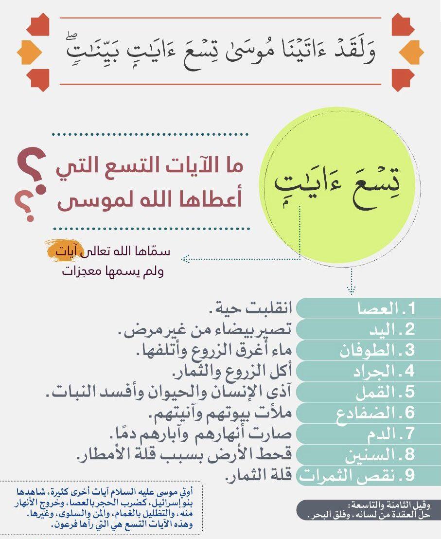 Pin By Allaoua Mekeddem On آيات القرآن بطريقة مميزة Holy Quran Graphic Wallpaper Islam Quran