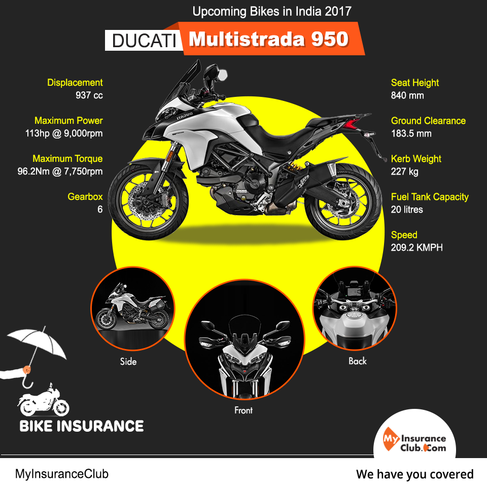 ducati multistrada 950 is the new upcoming bike in india:2017