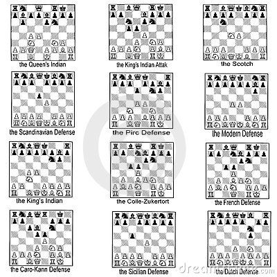 photo relating to Printable Chess Puzzles referred to as Assortment of chess openings chess fiends Chess