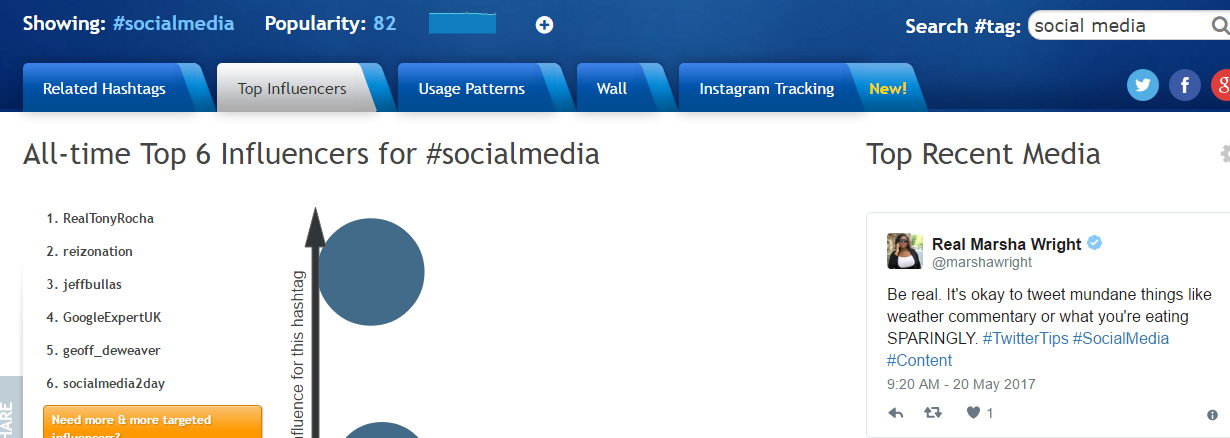 Twitter hashtag tracking tools