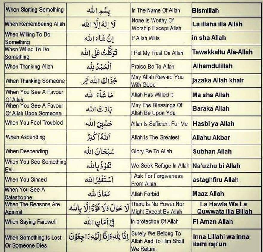 Pin by Aqueela Haq on Language | Islamic quotes, Islamic teachings