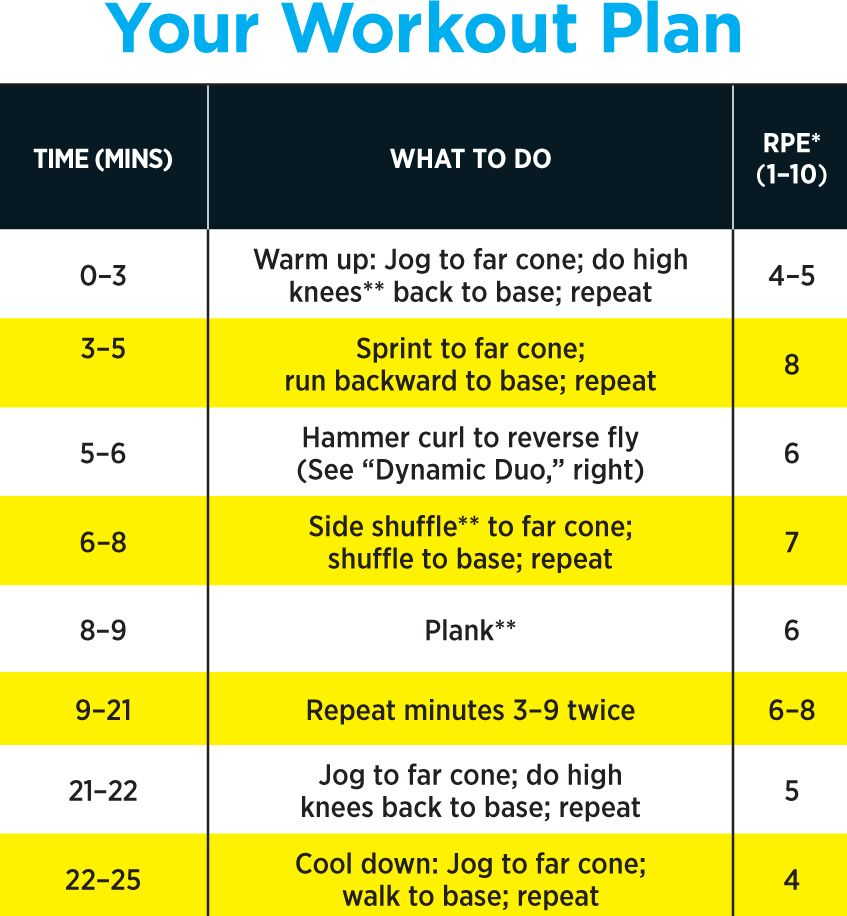 Fat-Burning Backyard Bootcamp | Shape | Best Workout Plan, At Home ... Fat-Burning Backyard Bootcamp | Shape | Best workout plan, At home ... Workout Plans workout plans for fat loss