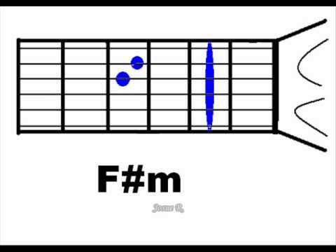 9 Levanto Mis Manos Tutorial Guitarra Samuel Hernandez