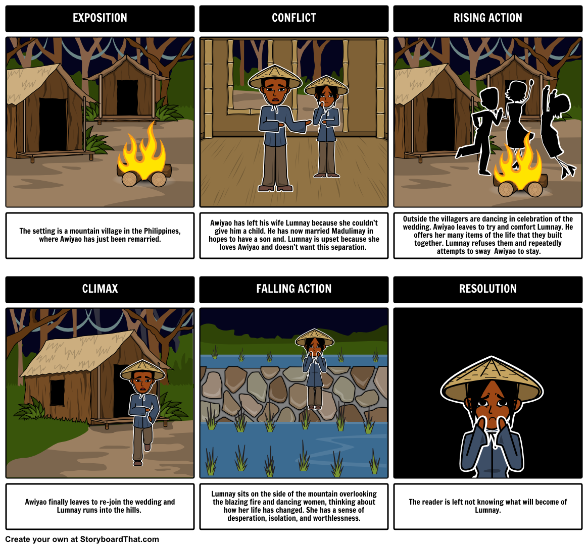 Pin By Storyboard That On Teacher Guides Plot Diagram Lesson