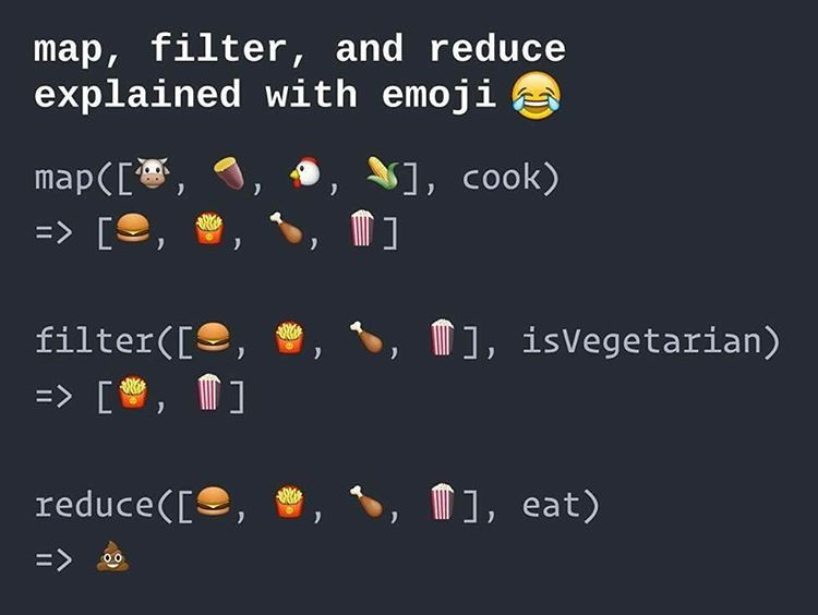 map filter and reduce explained with emoji    #javascript