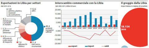 Informazione Contro!: Le imprese italiane pagano il conto vanno in fumo ...