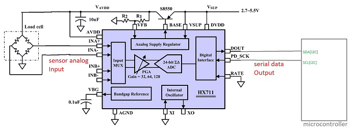 HX711 Application Circuit | Circuits | og to digital ... on