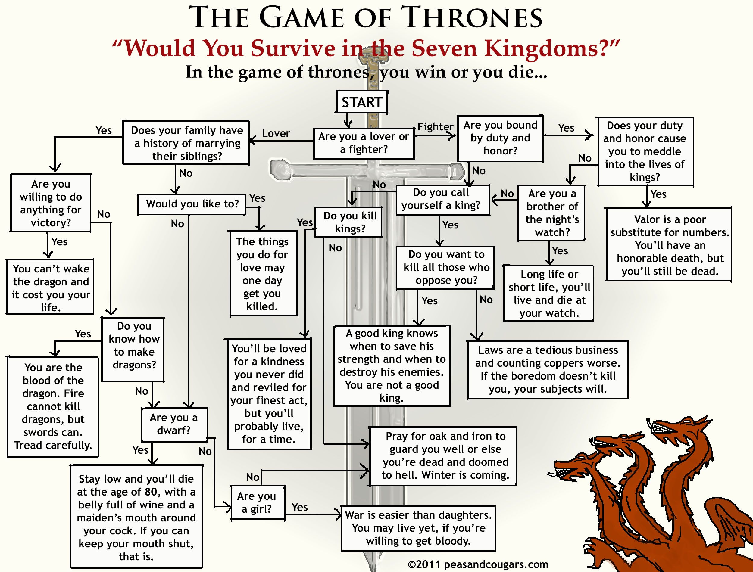 game of thrones character map - Google Search | Game of ... Game Of Thrones Map Google on google map skins, google map arrow, google map dallas, google map scandal, google map rome, google map atlantis, google map nashville, google map fargo, google map zoo, google map united states,