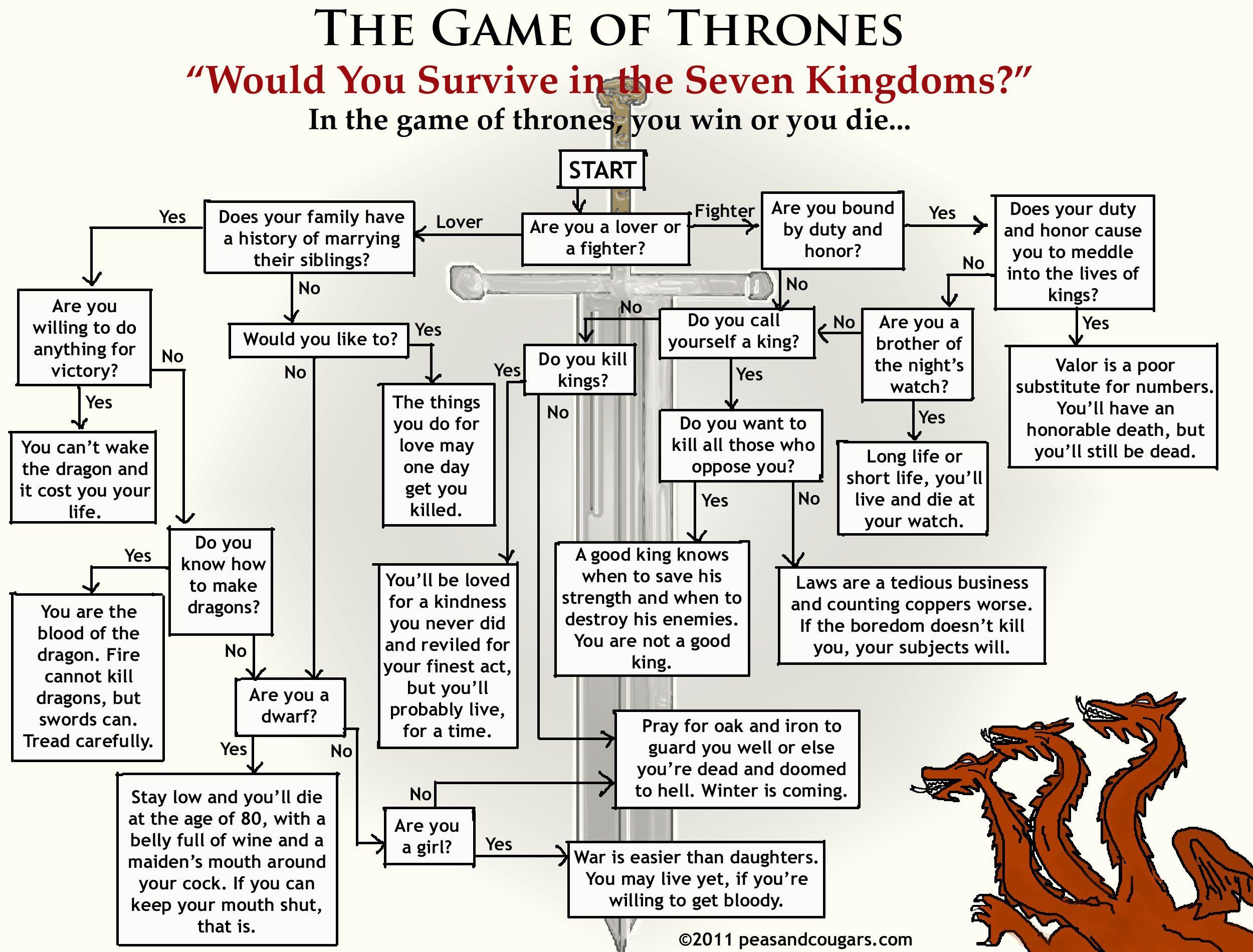 game of thrones plot summary