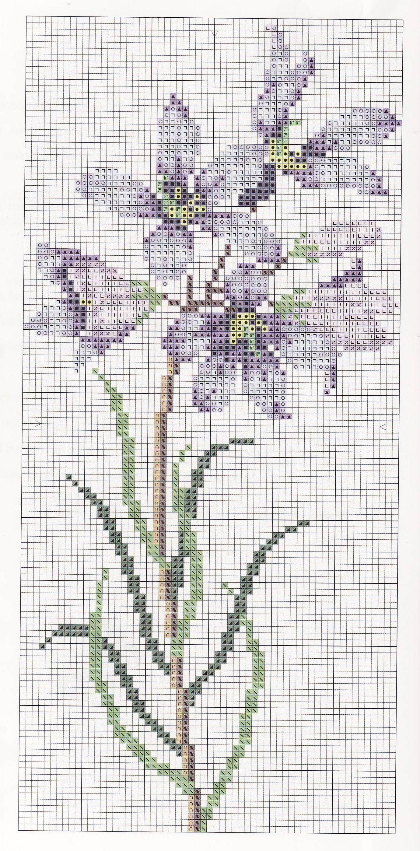 finger flower chart | arte en punto de cruz