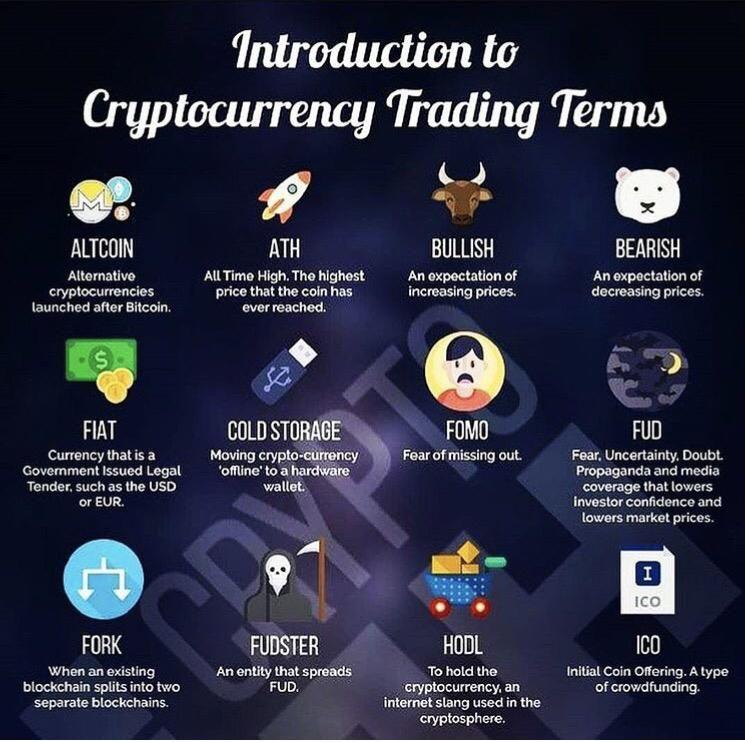 bitcoin trading lingo
