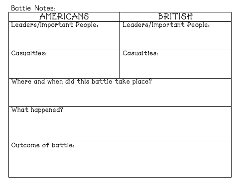 Worksheets Revolutionary War Worksheets revolutionary war worksheet american revolution word search education com