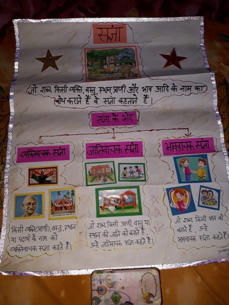 Sangya Hindi Worksheets Art Classroom Decor Creative Activities For Kids [ 1032 x 774 Pixel ]