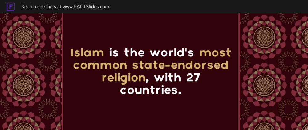 Islam is the world's most common state-endorsed religion, with 27 countries.