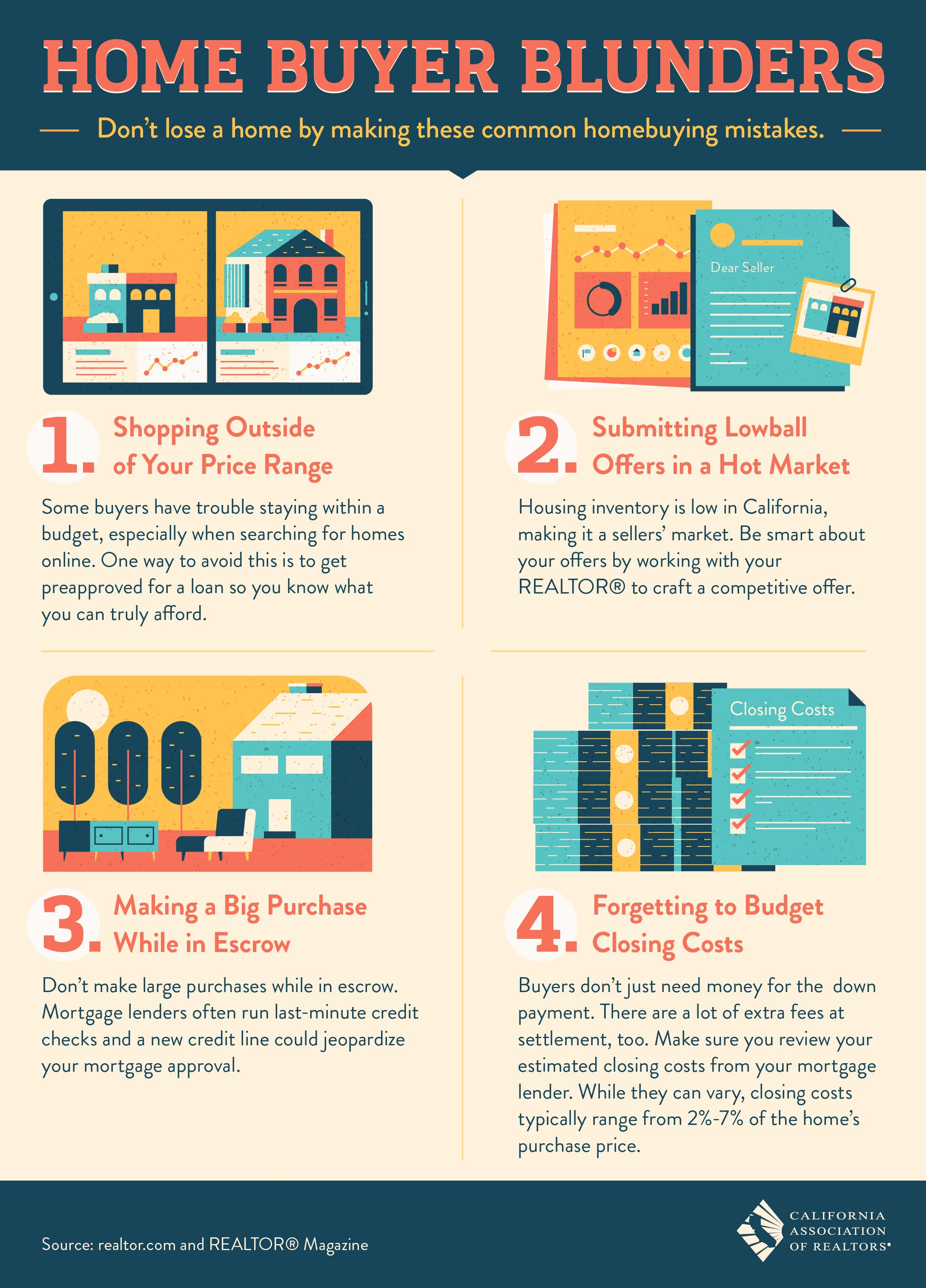 Common Mistakes Made By Buyers In Today S Market Home Buying Process Home Buying Real Estate Marketing