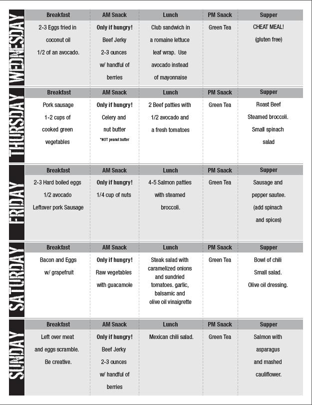 Housewife 2 Hostess Paleo Weekly Meal Plan Paleo Weekly Meal Plan Week Meal Plan Paleo Meal Plan