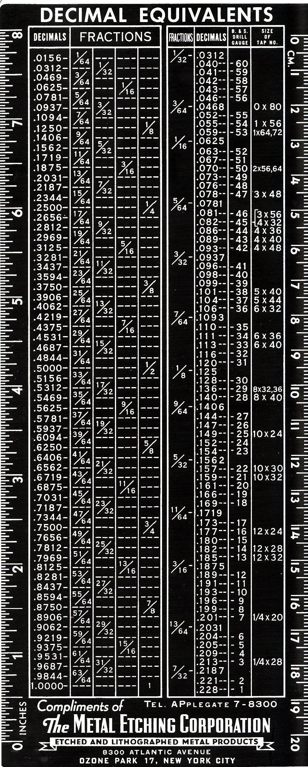 Pin by james on tipsideasdiy pinterest woodworking chart and inchs to decimal greentooth Images