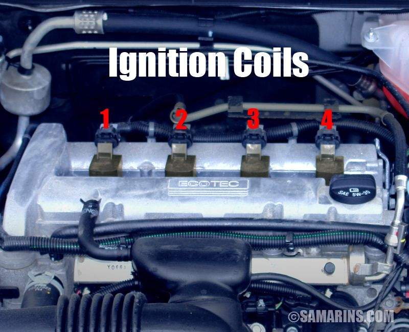 Ignition Coil Problems When To Replace Repair Costs Ignition Coil Car Repair Diy Car Maintenance