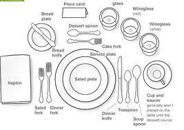 home dinning table setup - Google Search   D I N N I N G   Pinterest ...