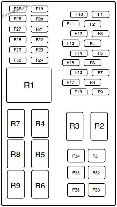 Interior fuse box diagram: Ford Fiesta (2011, 2012, 2013