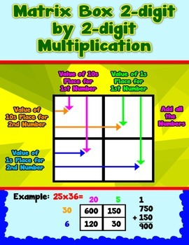 Matrix Box Digit By Digit Multiplication PosterAnchor Chart