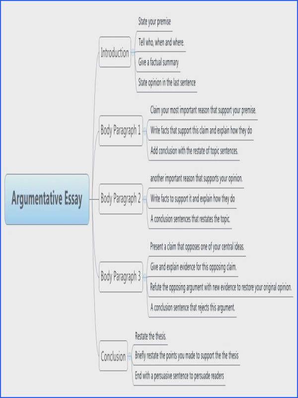 Personal goals plan - UK Essays