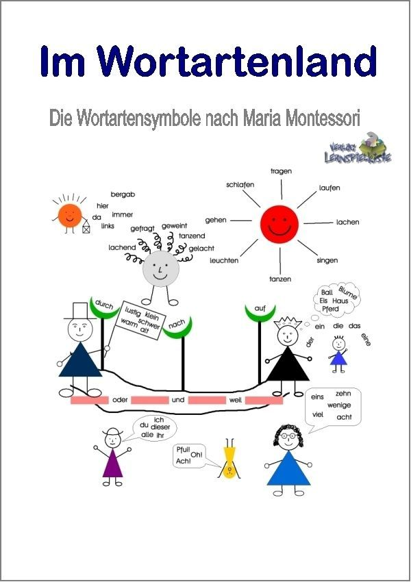 Bildergebnis für montessori wortarten | Deutschunterricht ...