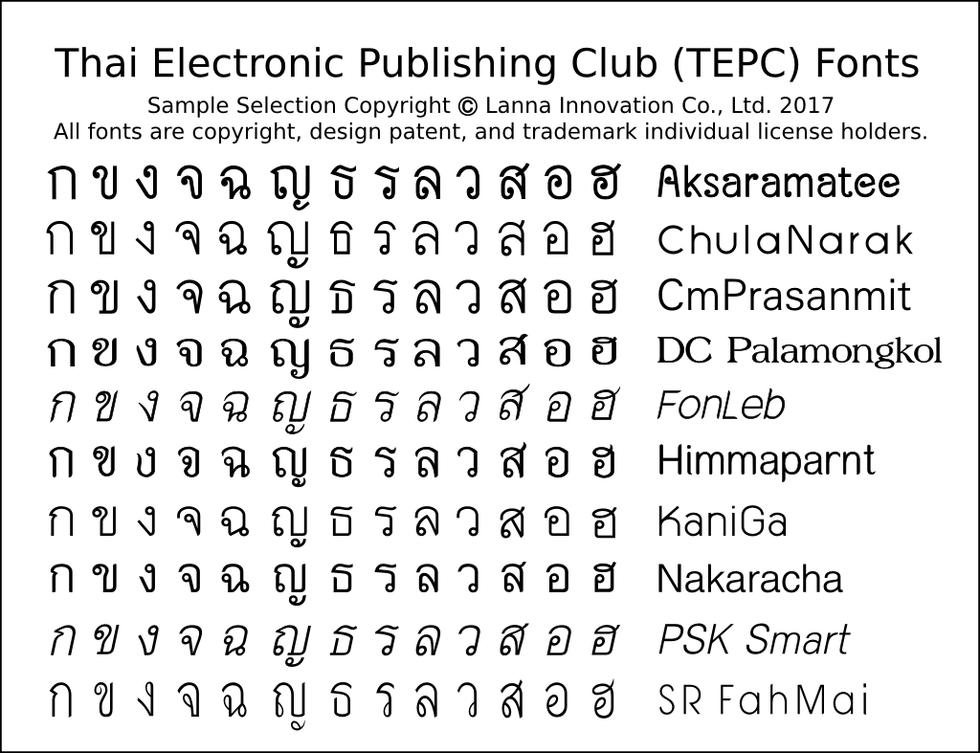 Free Open Source Downloadable Thai Font Collection Lanna Io Thai Font Fonts Free Fonts Download