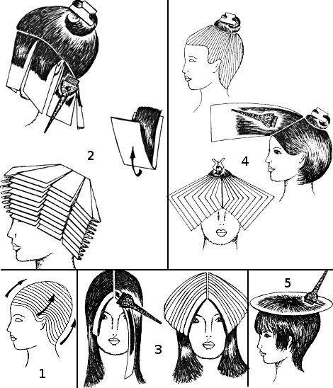 схема окрашивания волос картинки предположили, что известная
