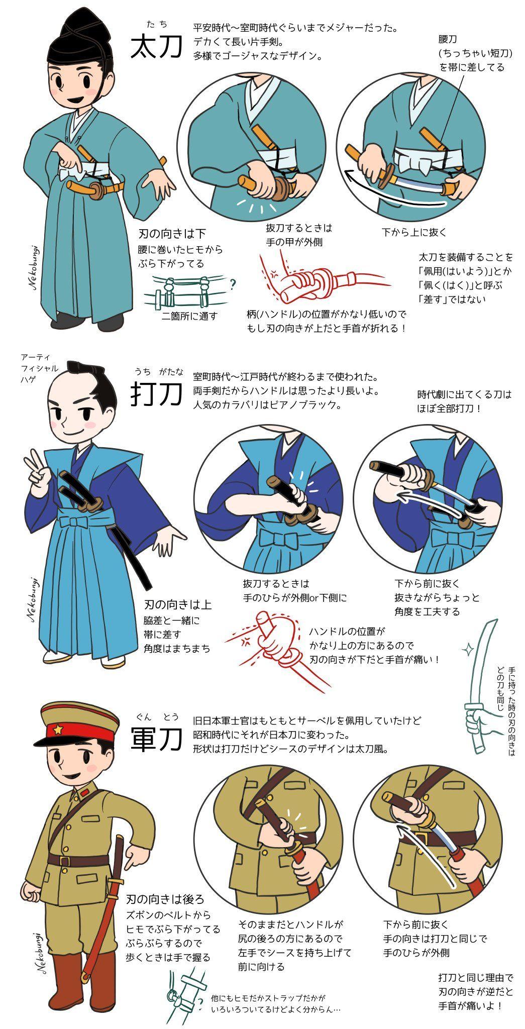 猫分儀スミレ ゲーム体験版公開中 on twitter 着物 歴史 侍 イラスト 軍の服装