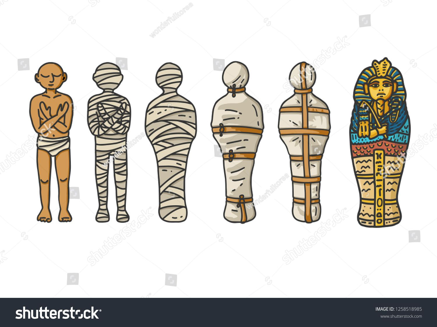 Mummy Creation A Six Step Process Showing How The Ancient