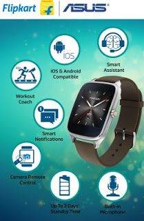Find The Best Smartwatch In India Below Rs 10000 Which Is