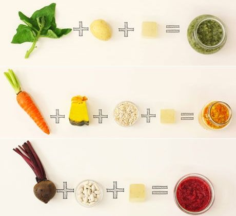 Papinha de beb a f rmula perfeita receitas pinterest for Comedor de frutas para bebe