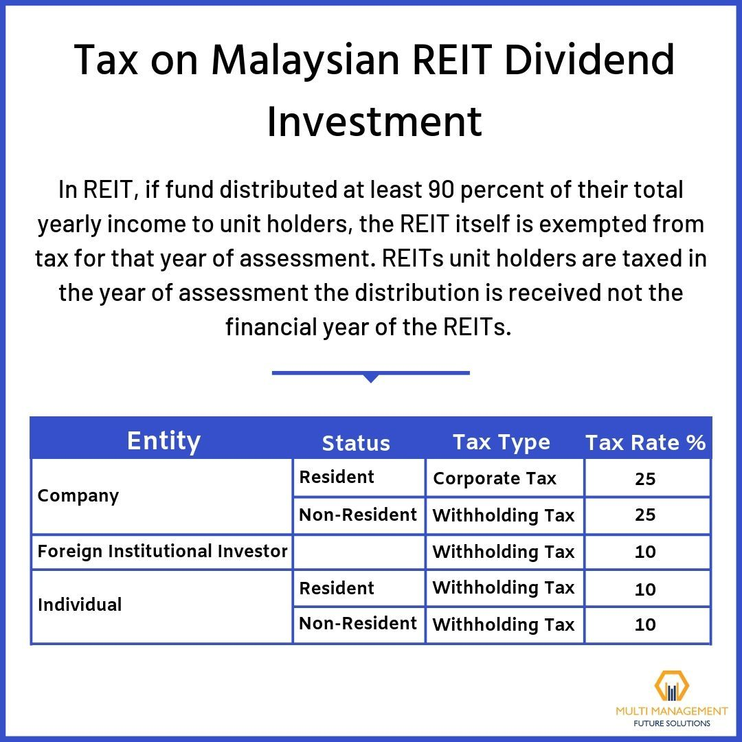 Top 3 Of The Biggest REITs In Malaysia To Invest