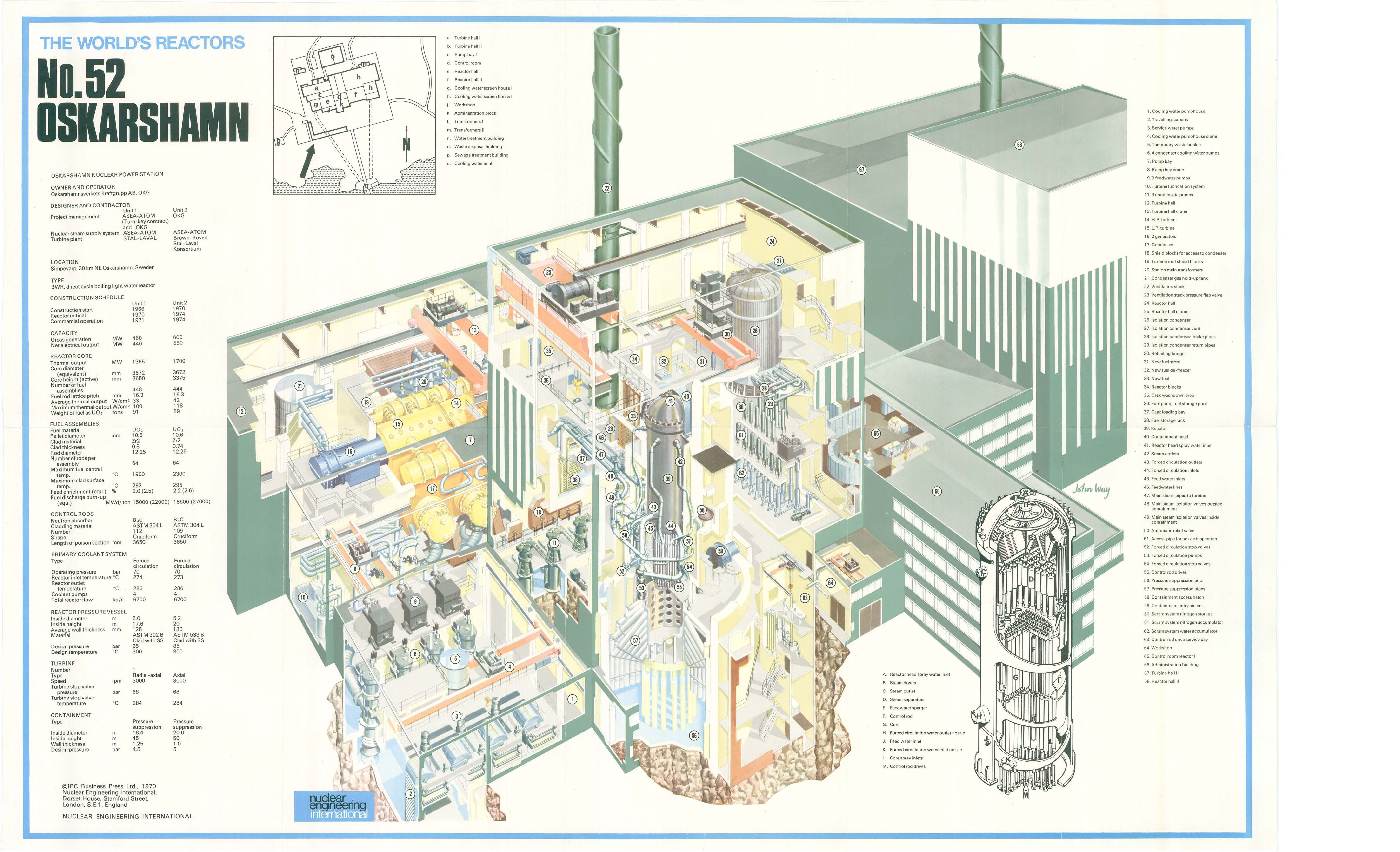 Todos os tamanhos | Nuclear Reactor Cutaway Schematic -- Oskarshamn on schematic of a boiler, schematic of a school, schematic of a television, schematic of a transformer, schematic of a church, schematic of a refinery,