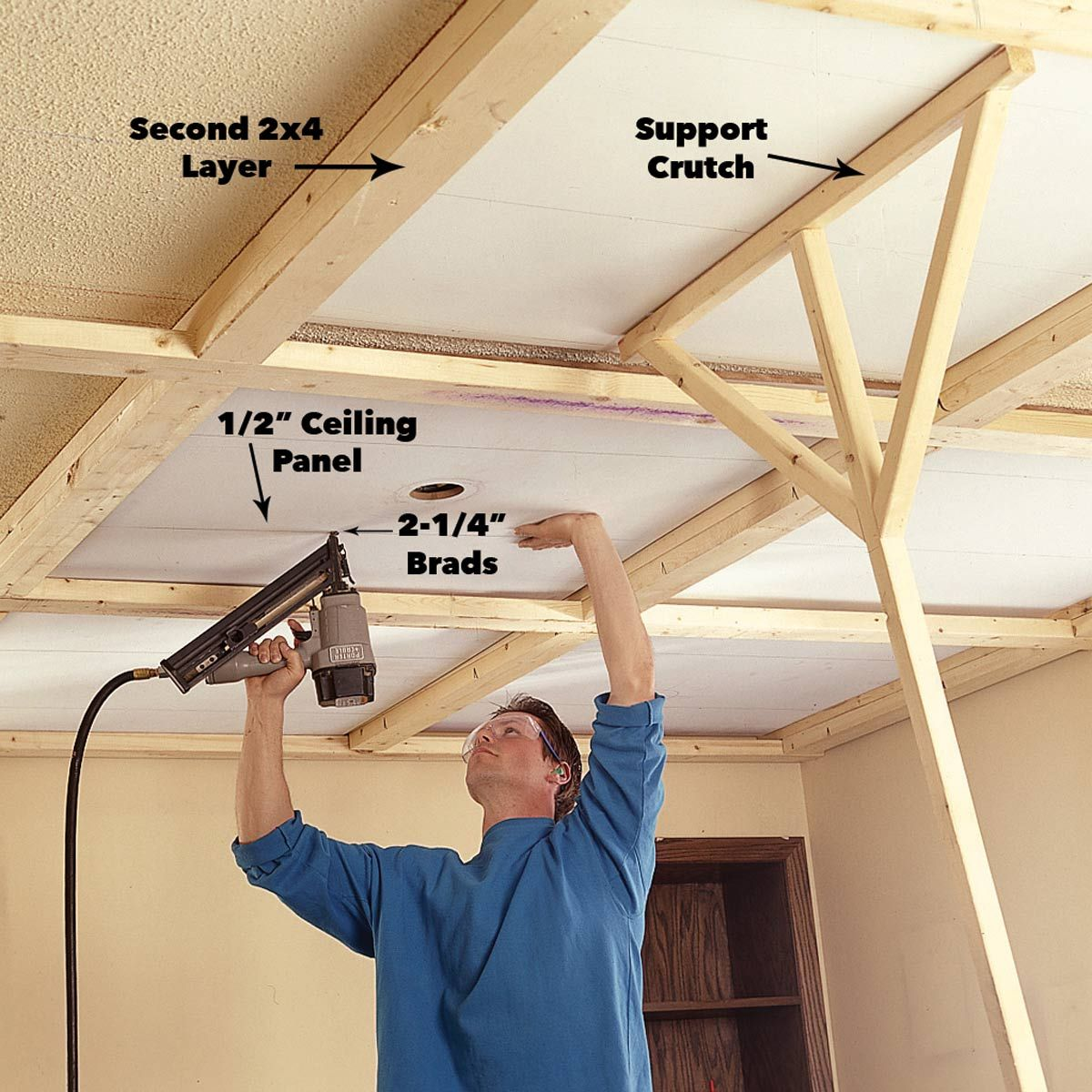Ceiling Panels How To Install A Beam And Panel Ceiling Ceiling Panels Coffered Ceiling Diy Ceiling