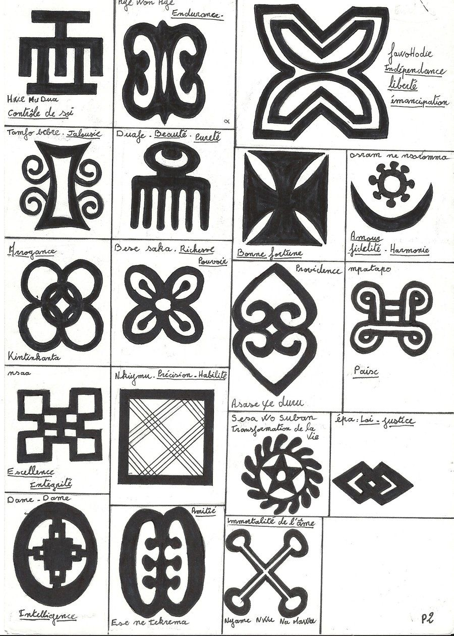 African Tattoo Symbol Of Determination Ide Symbole Tatoo