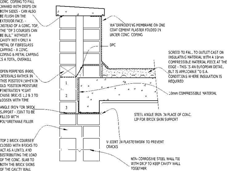 Concrete Parapet Coping Construction Detail In 2020 Roof Detail