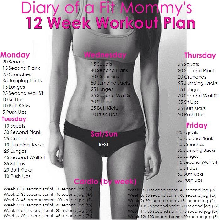 Healthy weight loss per month