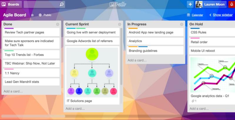 How To Organize Your Entire Life With Trello Trello Templates Life Digital Organization