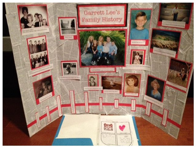 cute idea for scrapbook layout, to show family history with pictures