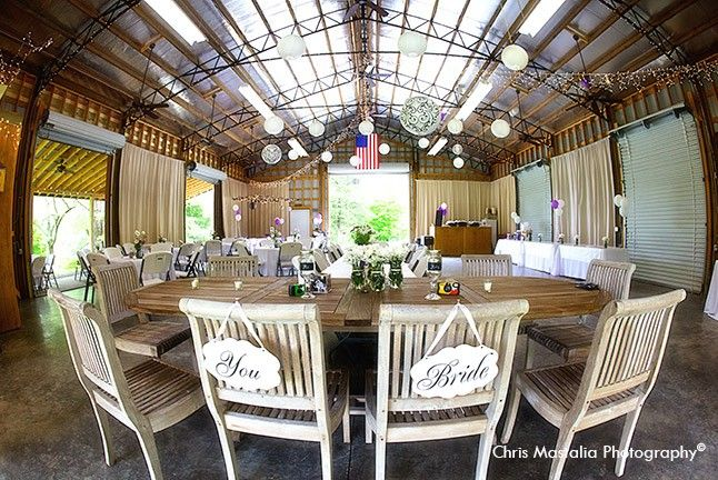 Outdoor Wedding Venues Under $10k Near Nashville On