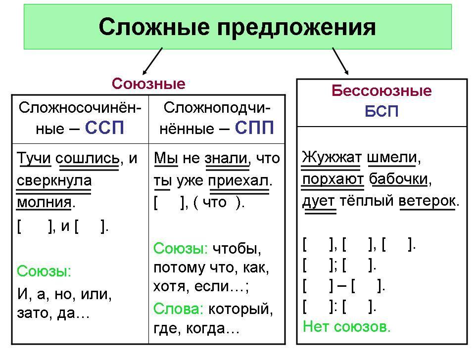Гдз по учебнику round-up new and updated