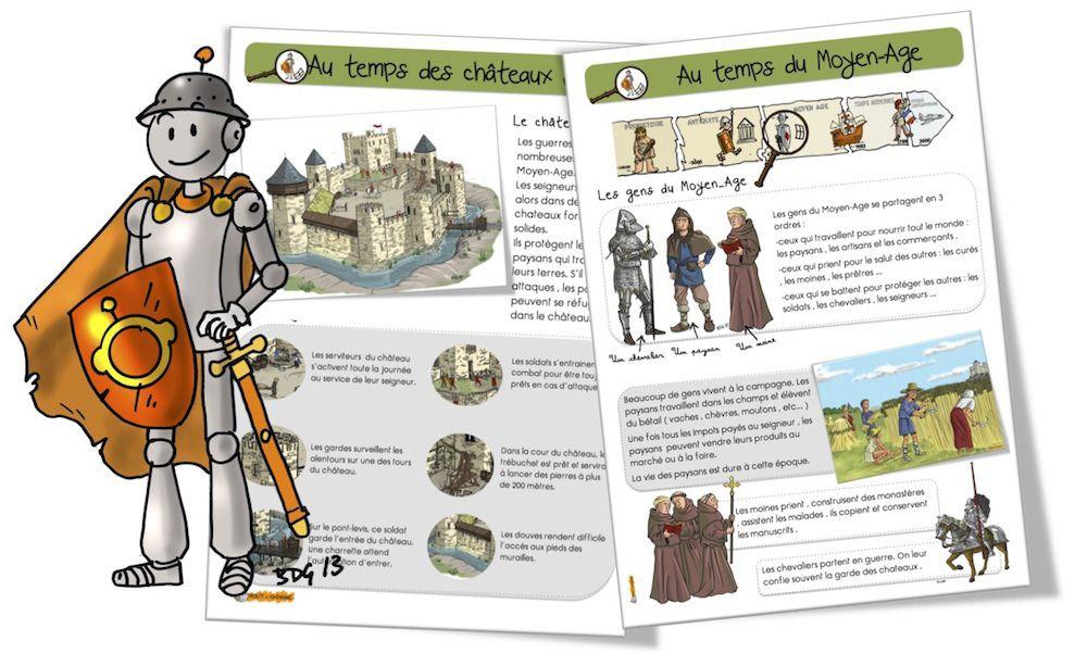 Fabuleux Le Moyen-Age - Cycle 2 (Ressources) | Éveil Historique | Pinterest  OW15
